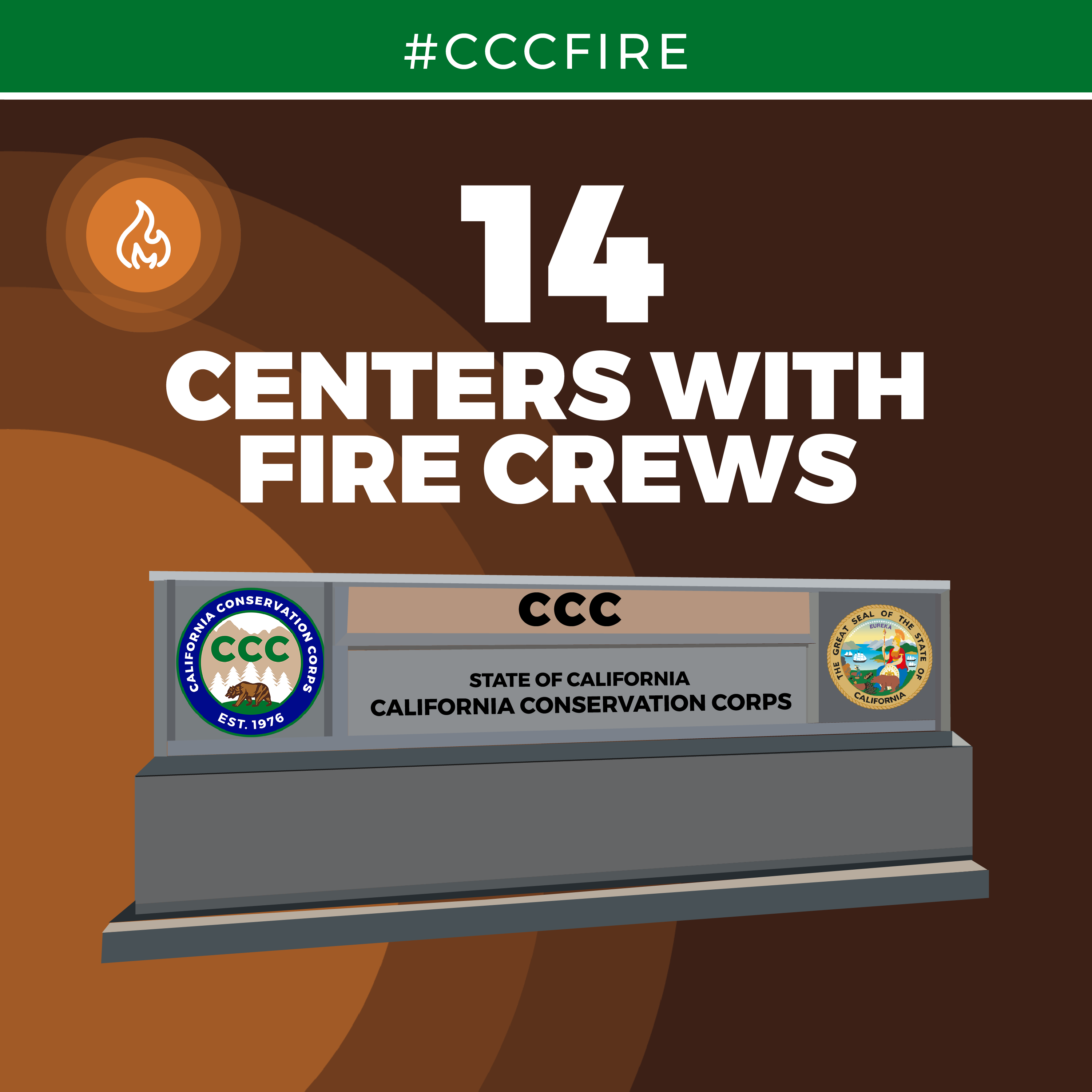 Illustration, reads #CCCfire, 14 centers with fire crews, depcits exterior signage of a CCC center reading CCC, State of California, California Conservation Corps, featuring CCC logo and State of California seal