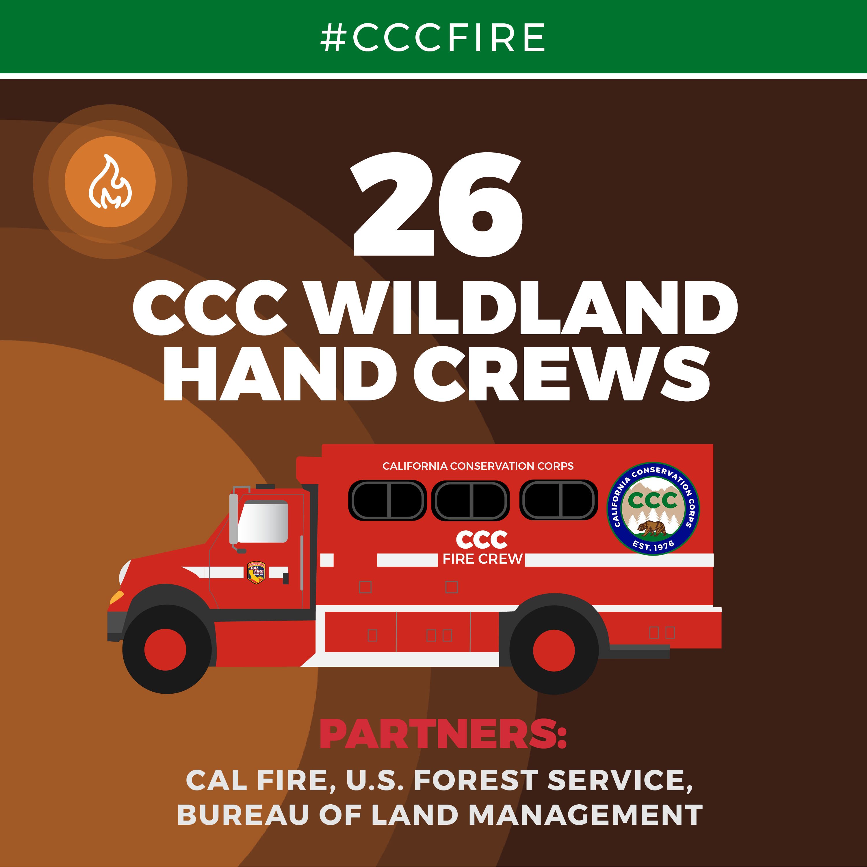 Illustrated image reads #CCCFire, 26 CCC wildland hand crews. Partners: CAL FIRE, U.S. Forest Service, Bureau of Land Management, shows picture of crew buggy with CCC logo