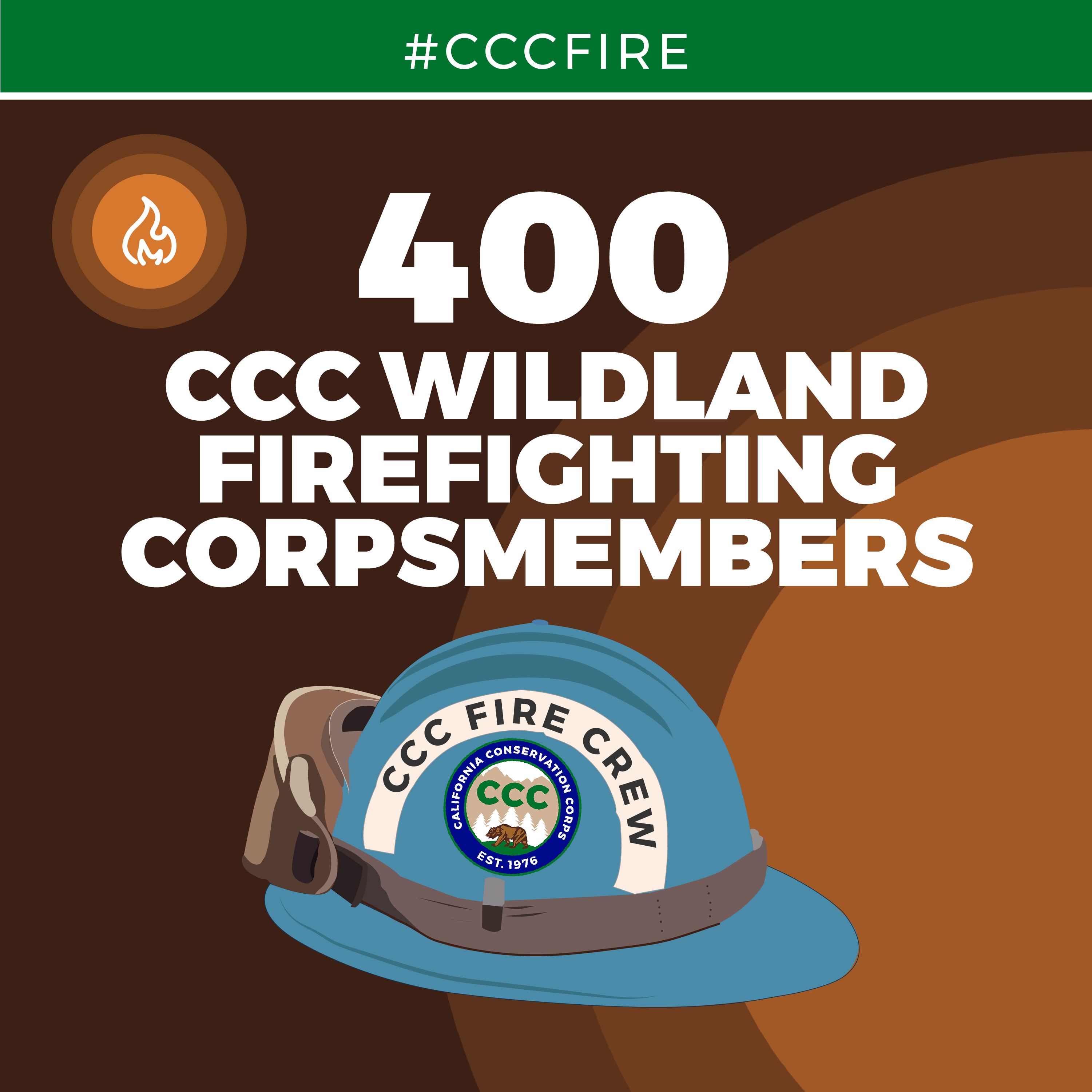 Illustrated image. Reads #CCCfire, 400 CCC wildland firefighting corpsmembers, depicts CCC fire helmet with CCC logo and words CCC fire crew